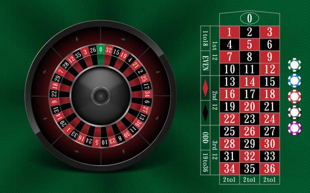 best European roulette casino sites